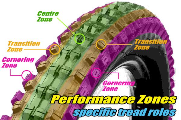 mtb tyres performance zones