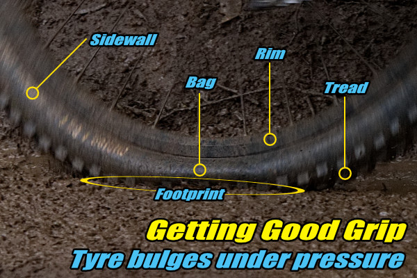 Psi Tire Pressure >> Newbies Guide To Mtb Tyre Pressures Momentum Is Your Friend